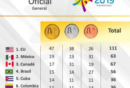 México llegó a 19 medallas en los Panamericanos